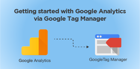Google_Analytics_via_Google_Tag_Manager